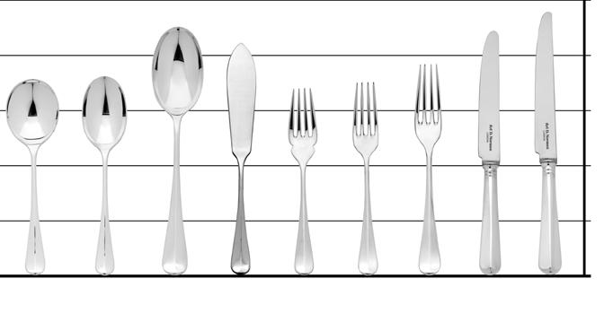 C U T L E R Y C O M P O N E N T S 20cm 7 7/8 in 15cm 5 7/8 in 10cm 4 in 5cm 2 in **11 Soup Spoon **6 Dessert Spoon **3 Table Spoon (Serving) **7 Fish Blade **8 Fish Fork **5 Dessert Fork **2 Table
