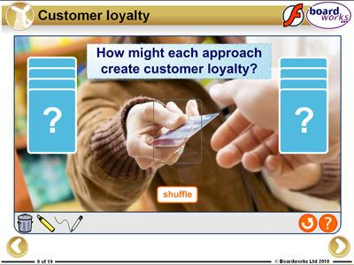 4.3 Customer Service: 19 slides, 7 Flash activities, 1 worksheet learn what customer service means understand the importance of effective customer service investigate how successful