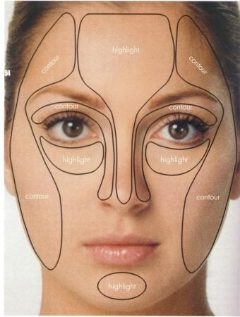 Facial Shapes, HIGHLIGHTING & CONTOURING The concept for highlighting and contouring is the same, regardless of your facial shape.