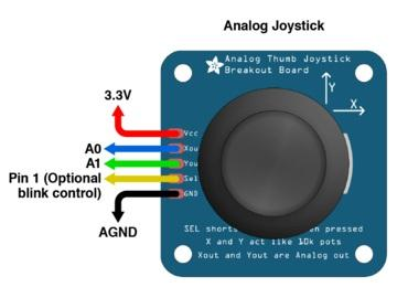 enable the joystick instead. If you need to mount the joystick in a different orientation, there are also settings to invert each axis.