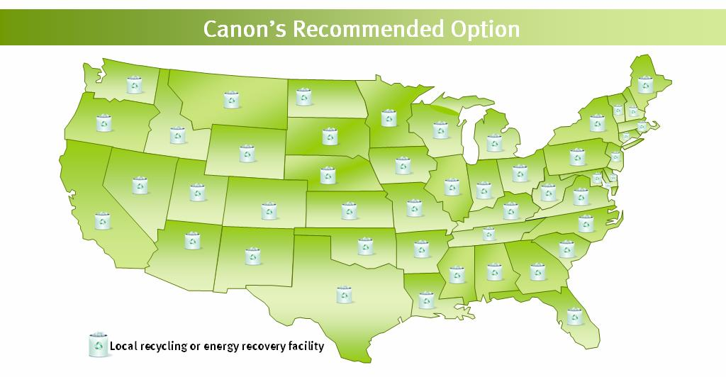 In order to reduce CO2 transportation emissions Canon suggests recycling locally or utilizing a local energy recovery facility