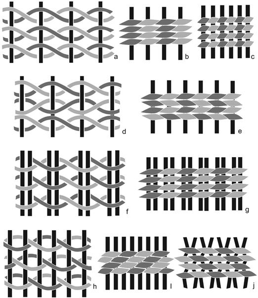 1. Investigating Neolithic and Copper Age Textile Production in Transylvania 7 Fig. 1.4: Examples of twined structures belonging to class II2 (two-thread weft twining): a.