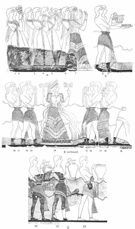 11. e-ri-ta s Dress: Contribution to the Study of the Mycenaean Priestesses Attire 249 The Knossian dress (Fig. 11.