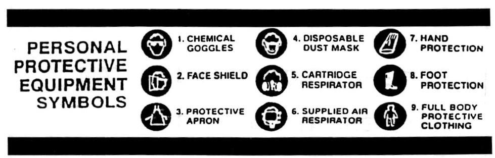 Additional Personal Protective Equipment