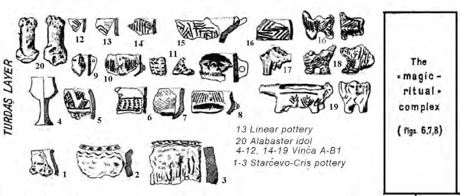 Vlassa; Pottery from the base of this layer has many typological reminiscences and ornamental motifs inherited from late Criș-Starčevo culture in Transylvania 42 ; A relatively thin Turdaș
