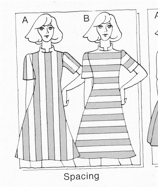 Illustration 16: Simplicity, 1975, Let Yourself Sew,