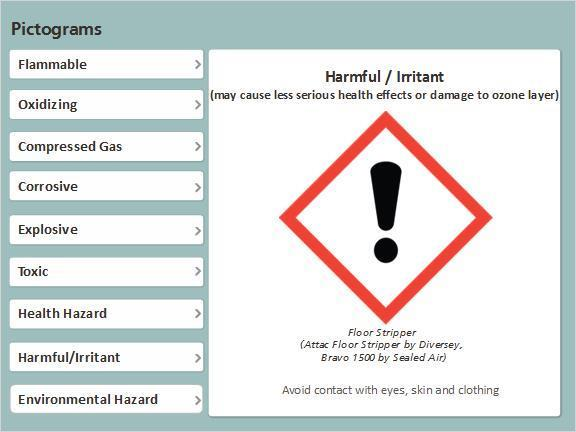 Harmful/Irritant (Slide Layer) Harmful/Irritant This pictogram identifies harmful/irritant products that may cause skin, eye, and respiratory irritation.