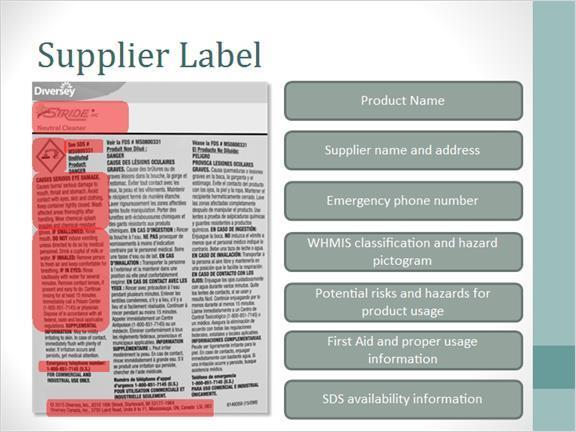 1.11 Supplier Label As part of WHMIS regulations, suppliers of hazardous materials are required to attach a supplier label to all products prior to shipping them to a workplace.