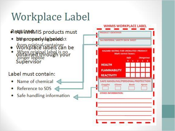 1.12 Workplace Label All WHMIS controlled products must be properly labeled. Workplace labels can be obtained through your Supervisor.