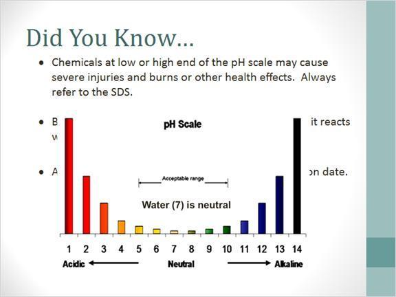 1.21 Did You Know Did you know Chemicals at the low or high end of the ph scale can cause severe injuries and burns or other health effects.