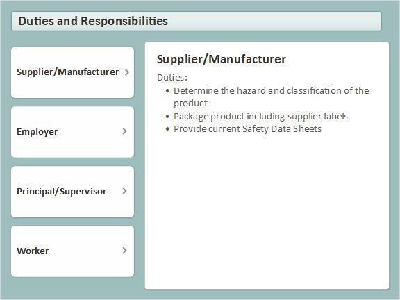 Tab-1 (Slide Layer) Suppliers and Manufacturers must: Determine the hazard and classification of the product Package the