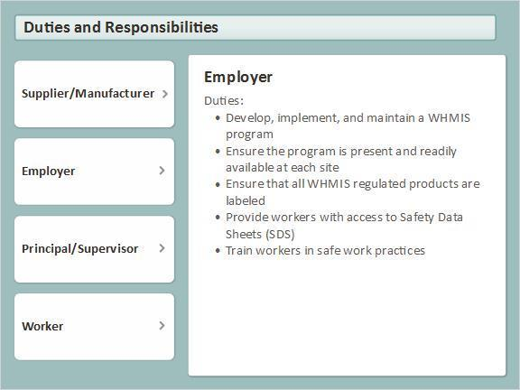 Tab-2 (Slide Layer) The Employer (in this case, the Board) has developed, implemented, and maintains a WHMIS management program and ensures it is present and readily available at each Board site.