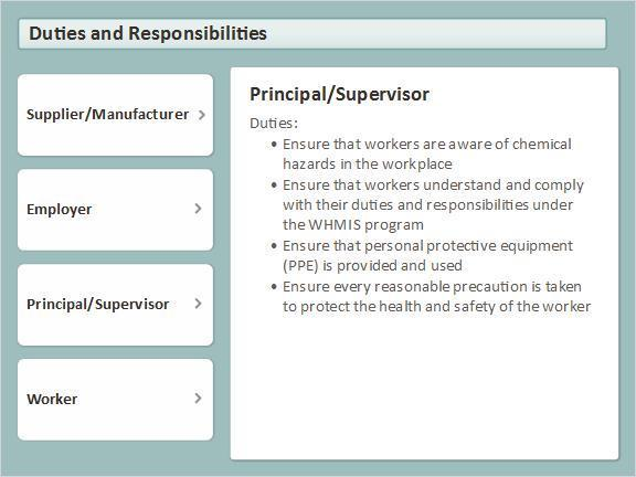 Tab-3 (Slide Layer) A Supervisor must ensure that: Workers are aware of chemical hazards in the workplace and reference the Safety Data Sheet as required Workers understand and comply with their