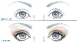 "BEFORE AFTER Prominent Eyes 1. Using medium shade, set ""< "" shape in outer eye corners. Make sure shape is not too extended. If too extended, use face foundation color with sponge to soften. 2."