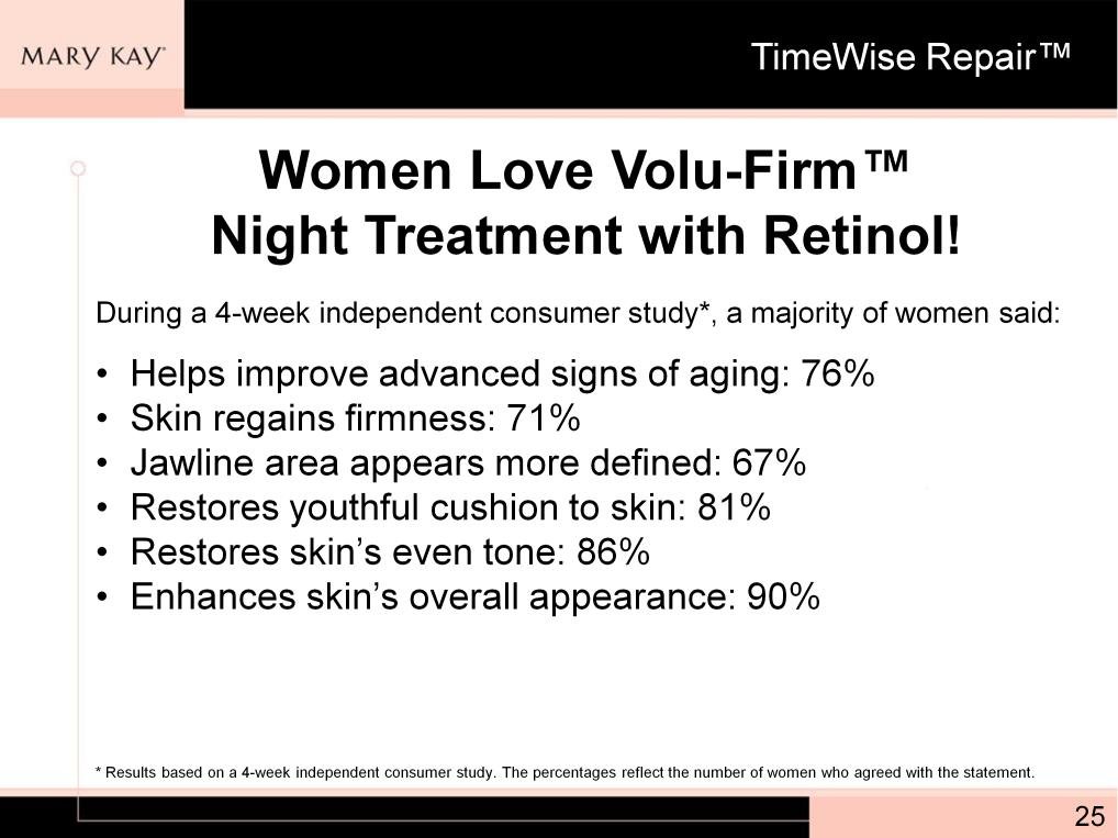 Retinol is known to influence the synthesis of collagen and elastin and promote cellular communication, allowing skin to live up to its youthful potential.