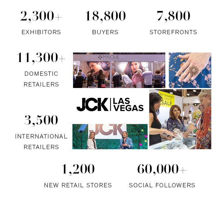 JCK By the Numbers THE BEST PLACE TO DO BUSINESS WELCOMED 30,000+ INDUSTRY PROFESSIONALS FROM ALL AROUND THE GLOBE 88% OF JCK LAS VEGAS BUYERS ARE INTERESTED